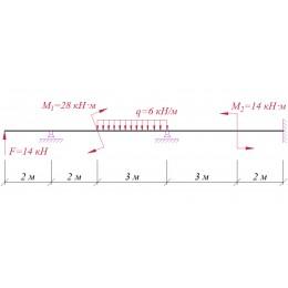 Онлайн расчет статически неопределенной балки 053